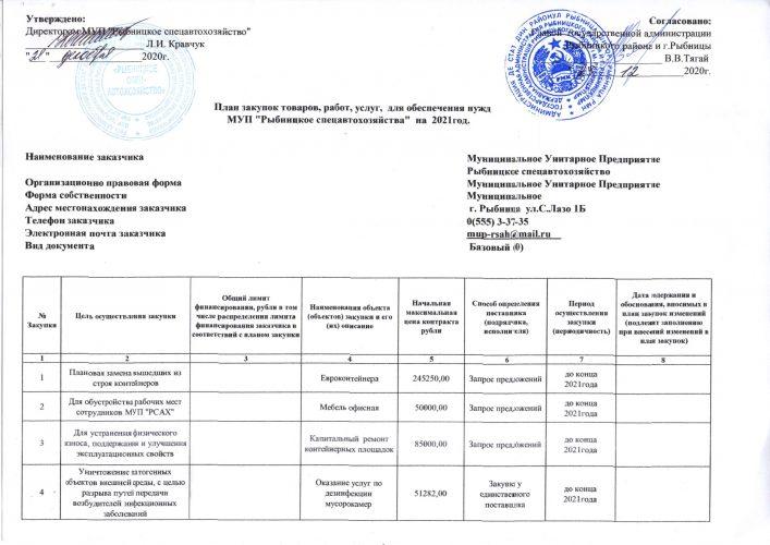 """План закупок товаров, работ, услуг для обеспечения нужд МУП """"Рыбницкое спецавтохозяйство"""" на 2021 год"""